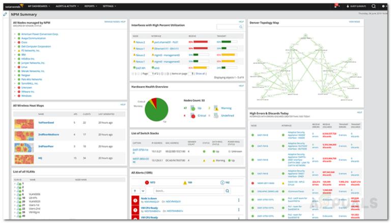 Как контролировать устройства Cisco с помощью монитора производительности сети