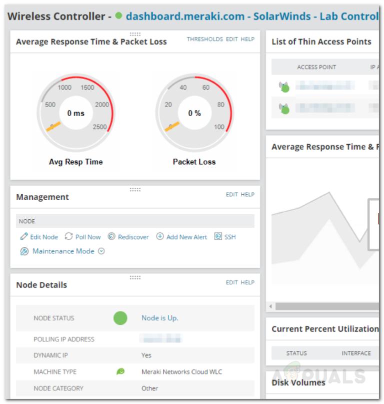 Как контролировать беспроводную инфраструктуру Meraki в мониторе производительности сети