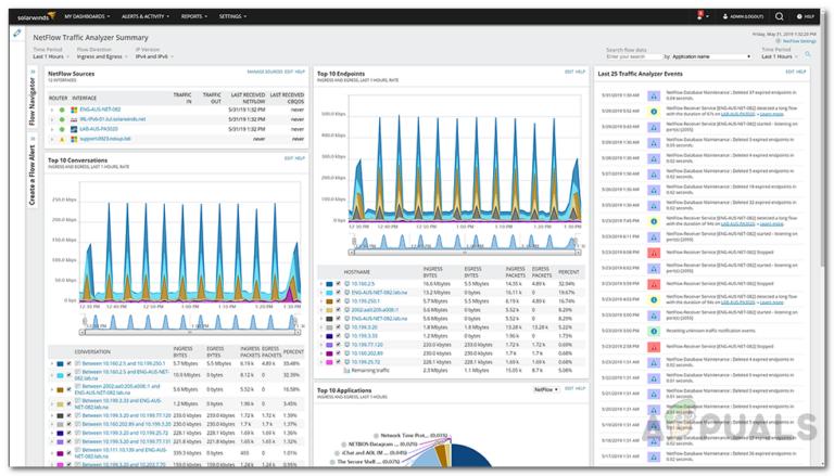 Как отслеживать использование полосы пропускания с помощью анализатора трафика NetFlow?