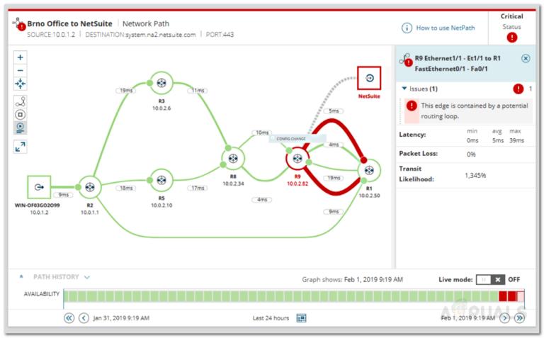 Как использовать NetPath в вашей сети с Network Performance Monitor