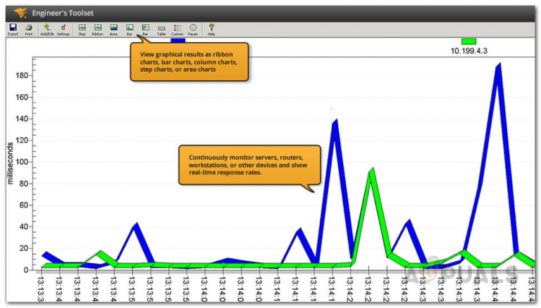 Как обнаружить перебои в работе хоста с помощью Ping Monitor?