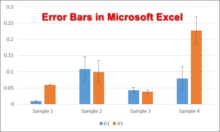 Как добавить полосы ошибок в Microsoft Excel?