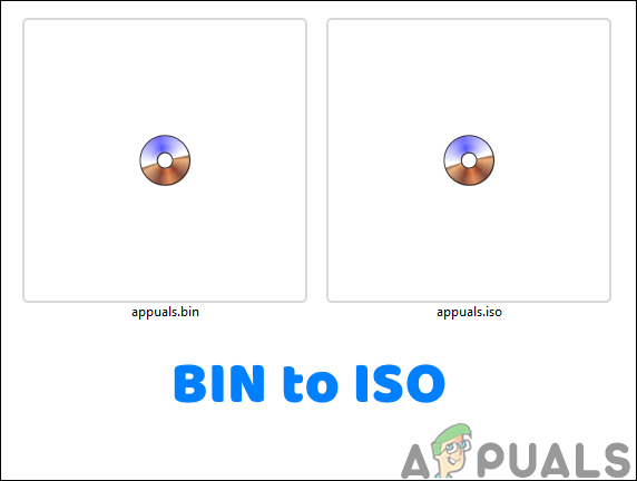 Как преобразовать BIN в ISO?