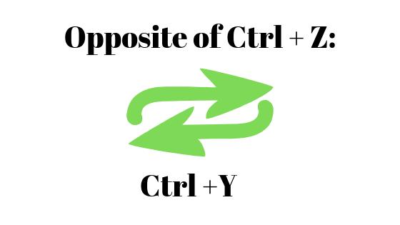 Как отменить и повторить с помощью Ctrl + Z и Ctrl + Y