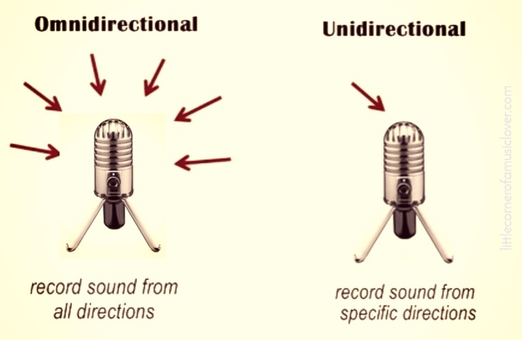 Игровые микрофоны: на что обращать внимание при покупке