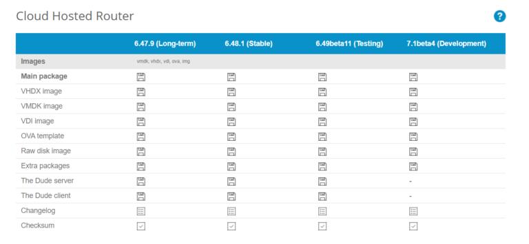 Установите MikroTik Cloud Hoster RouterOS на сервере Hyper-V